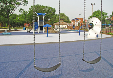 Overview of the playground